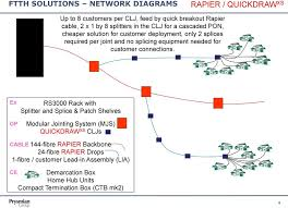 telephone splitter wiring diagram telephone wiring diagrams description page 10 telephone splitter wiring diagram