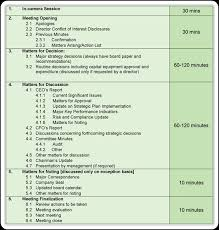 Sample Agendas For Board Meetings Board Meeting Agenda Template Download Free Formats Samples