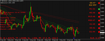 Forex Power Zones Add To Cart