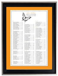 Monarch Butterfly Seating Chart Table Assignment For Your