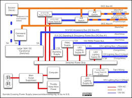 layout wiring overview pwr wiring 2011