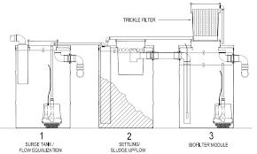 homemade water filter diagram. If Homemade Water Filter Diagram W