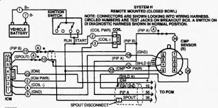 1995 ford f150 no spark electrical problem 1995 ford f150 v8 four if your ignition module is on the fender it s duraspark not tfi and either the the duraspark module is the problem or cam sensor here s a wiring
