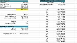 Personal Budget Plan Template Budget Plan Spreadsheet Home Worksheet Spending Developing A