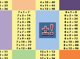 multiplication fact sheet multiplication practice worksheets