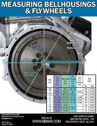 Understanding Sae Bellhousing And Flywheel Measurements