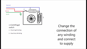 reversing single phase motor wiring diagram elegant how to reverse dayton split phase motor wiring diagram reversing single phase motor wiring diagram elegant how to reverse the speed of split phase motor