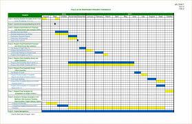 Unbelievable Excel Construction Schedule Template Ideas Free