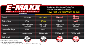 Traxxas E Maxx Iphone Brushless W Tqi Radio And Trax Link 39087 1