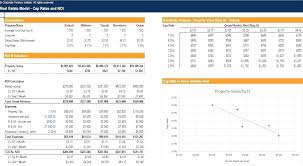 Financial Modeling Excel Template Thepostcode Co