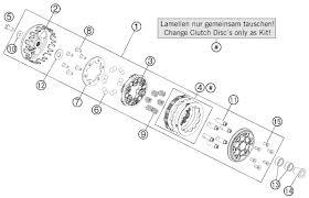 ktm motorcycle wiring diagram ktm image wiring diagram ktm wiring diagram wiring diagram and schematic on ktm motorcycle wiring diagram