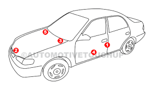 Jeep Paint Code Locations Touch Up Paint Automotivetouchup