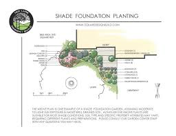 Small Picture Ted Lare Garden Center Design Plans Yard Garden Pinterest