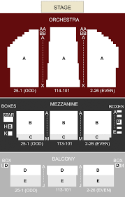 National Theater Washington Dc Seating Chart Stage