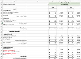 basic balance sheet balance sheet ratio analysis formula