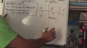 algebra translating word problems into algebraic equations part 2