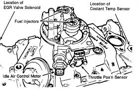 Gm 350 Engine Harness Diagram Chevy 5.7 Vortec Engine
