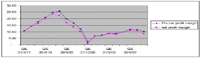 Nitrile Price Chart Nexttrade Supermx Dragged Down By High Latex Prices Weak Usd