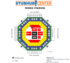 Boxing Stubhub Center