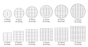 Cake Serving Size Chart 19 Veracious Cake Portion Size Chart
