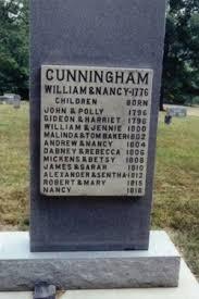 "James ""Tank"" Cunningham (1810-1888) - Find A Grave Memorial"