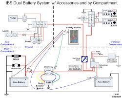 5 pole relay wiring diagram 5 pin bosch relay wiring diagram Twin Alternator Wiring Diagram power relay wiring diagram on power images free download wiring 5 pole relay wiring diagram power dual alternator wiring schematic