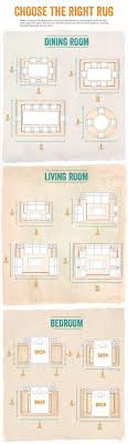 Size Rug For Living Room Dining Room Rug Size Guide Lacavedesoyecom