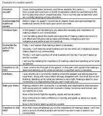 Good Introductions To Essays Examples Best Self Introduction Essay