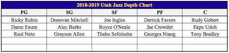 2018 Offseason Overview Utah Jazz Hoops Concierge Jake