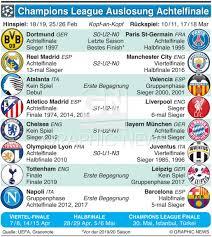 Mar 29, 2021 · the champions league is changing. Fussball Champions League Achtelfinale Auslosung 2019 20 Infographic