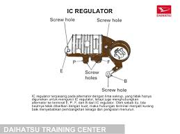 daihatsu alternator wiring diagram wiring diagram schematics farmall wiring harness diagram nilza net