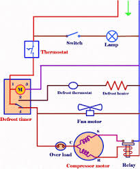 walk in cooler defrost timer wiring walk image zer defrost timer wiring diagram zer image on walk in cooler defrost timer wiring