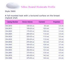 Natrelle Saline Implant Size Chart Mentor Size Chart Related Keywords Suggestions Mentor