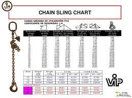 Chain Sling Chart Chain Sling