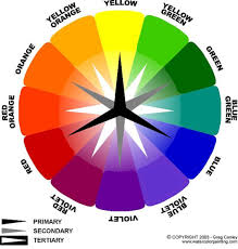 Watercolor Color Wheel At Paintingvalley Com Explore