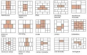 Tile Pattern Layout Tool