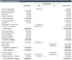 Lbo Pro Forma Balance Sheet Adjustments Asimplemodel