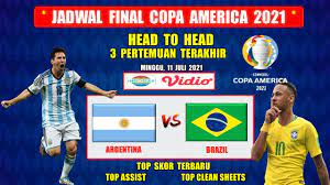 JADWAL FINAL COPA AMERICA 2021 ...