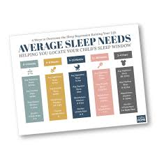 Download This Free Baby Sleep Chart And Watch The Magic