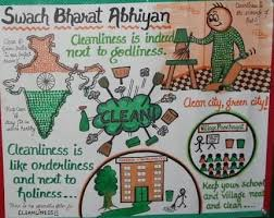Poster On Swattch Bharat Google Search In 2019 Drawing