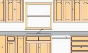 Free Kitchen Cabinet Design software for Mac Beautiful Awesome ...