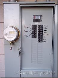 fuse box in house fuse printable wiring diagram database house fuse box repment wire get image about wiring diagrams source