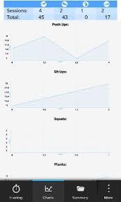 Workout Progress Charts Workout Progress Charts Kasta Magdalene Project Org