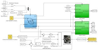vehicle electrical and climate control systems matlab simulink  when the model is run and the climate control is active it is this display box whose value changes showing the change of temperature in the car