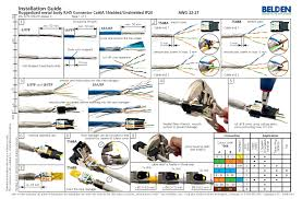 wiring diagrams rj cable cat wire ethernet outlet rj45 incredible bx88206 wiring diagram at 7 Port Wiring Diagram