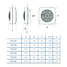 Cfm Chart Astonishing Bathroom Fan Sizing Decorating Calculator Bath
