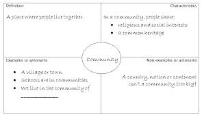 Frayer Model Examples Vocabulary 3 Tools For Teaching Vocabulary Readwriteserve Tutor Blog