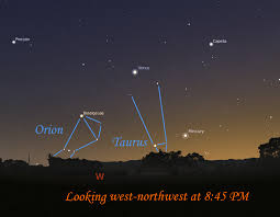 Historical Astronomy Event Archive May 8 2015 Night Sky