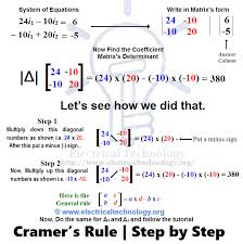 cramer s rule step by step procedure with solved examples of two and three variables finding coefficient matrix