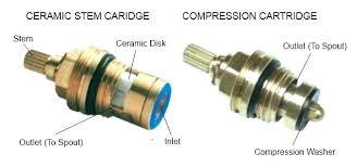 replace shower diverter valve shower valve stem replacement bathtub valve stem shower valve cartridge identifier replacement
